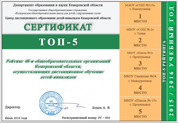 4 место КемСДО 2016-15