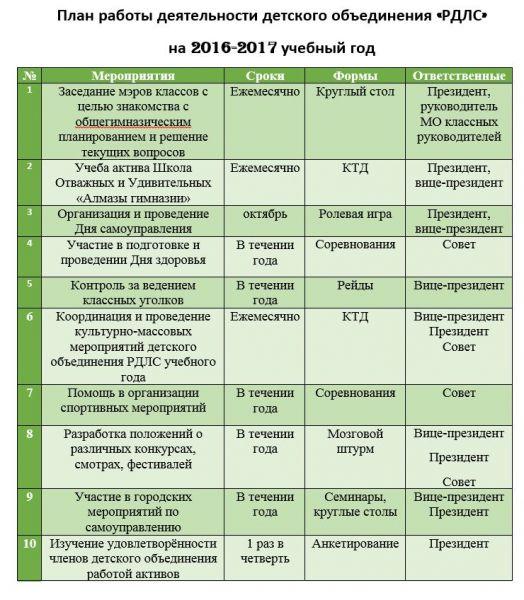 план 2016-2017