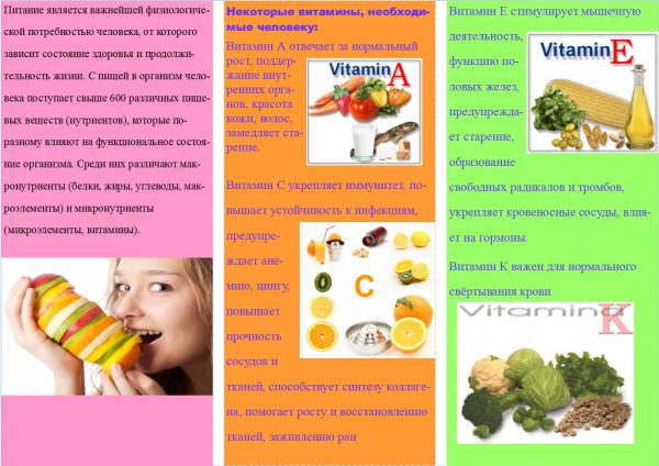 витамины для здоровья2